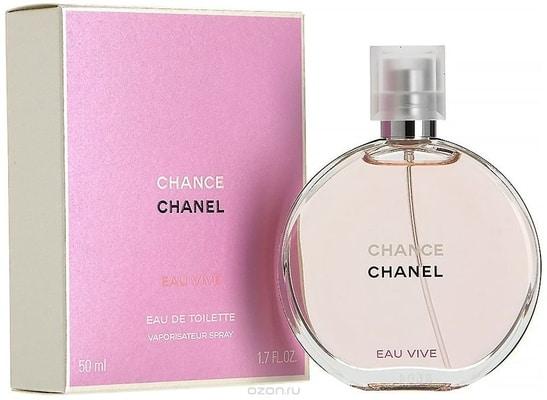 Perfume feminino Chance Chanel